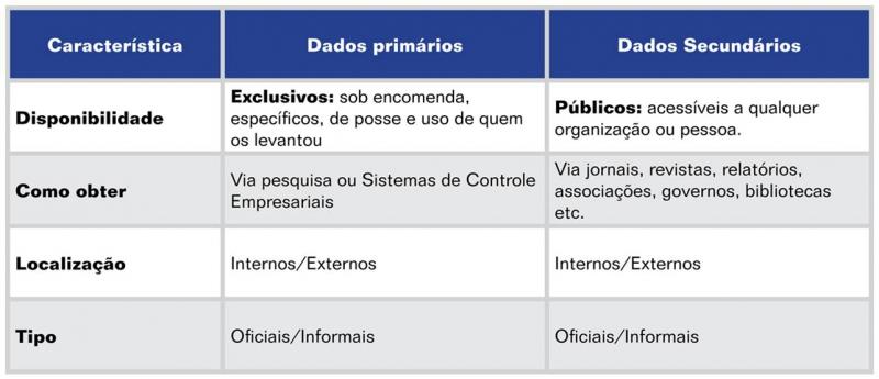 Capa da aula Inteligência de Marketing para Decisões Estratégicas