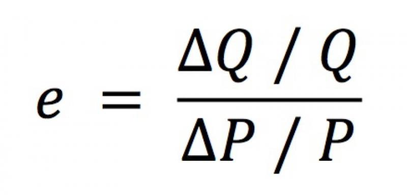 Equação da elasticidade da demanda