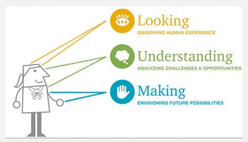 Capa da aula Método Luma Institute de Gestão da Inovação
