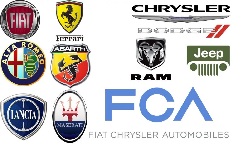 Marcas do Grupo FCA